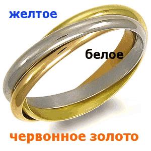 Червонное золото кольца