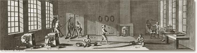 Разделение труда на булавочной фабрике