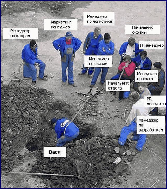 уровень разделения труда при рытье ямы