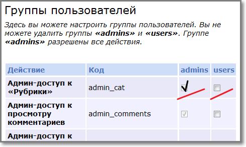 Форма для задания прав группам пользователей