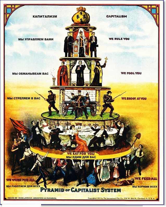 Пирамида потребления при капитализме