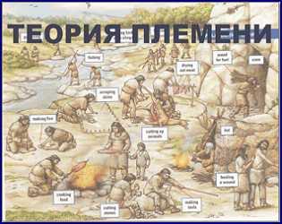 ПЕРЕЙТИ в раздел ТЕОРИЯ ПЛЕМЕНИ