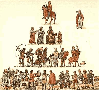сущность феодального государства как иерархия людей