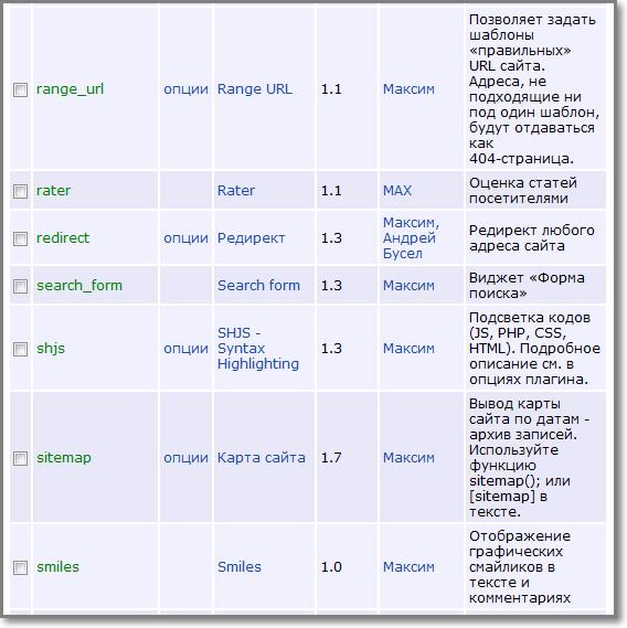 Нижняя часть списка активных плагинов