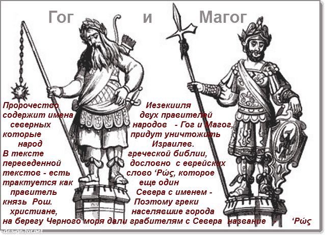 Гог и Магог