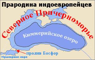 Причерноморье - прародина индоевропейцев