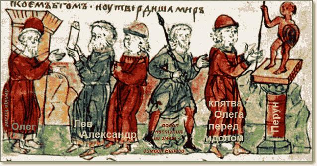 договор князя Олега с Византией