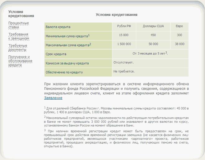 Сбербанк потребительский кредит без обеспечения