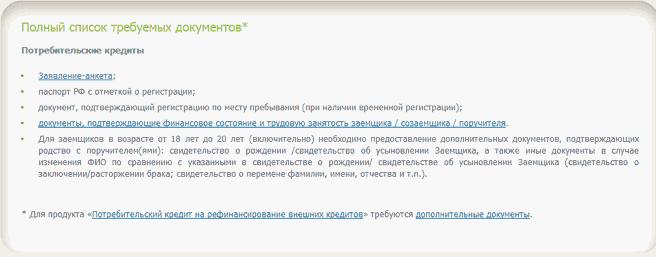 Потребительский кредит Сбербанк документы