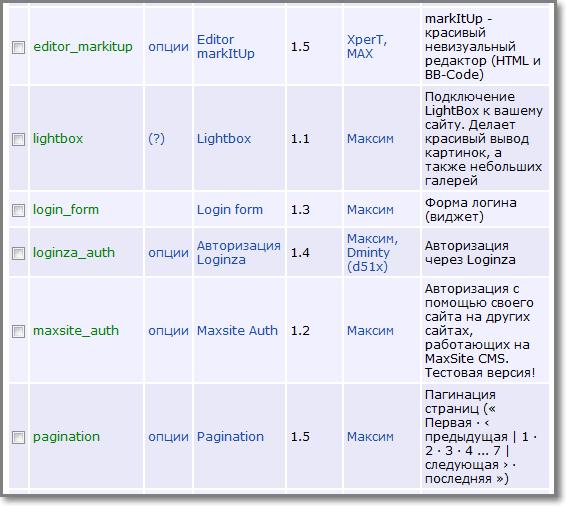 Средняя часть списка активных плагинов