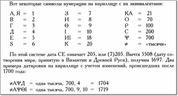 Как узнать год монеты если даты буквы