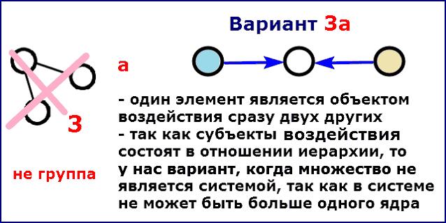 Вариант 3а воздействия на один элемент сразу двух элементов