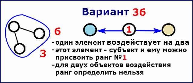 Вариант 3б воздействия одного элемента на два