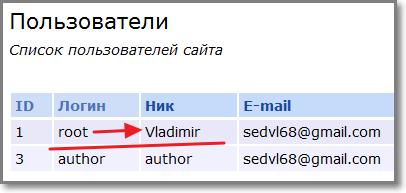 Ник пользователя будет подставляться как имя автора